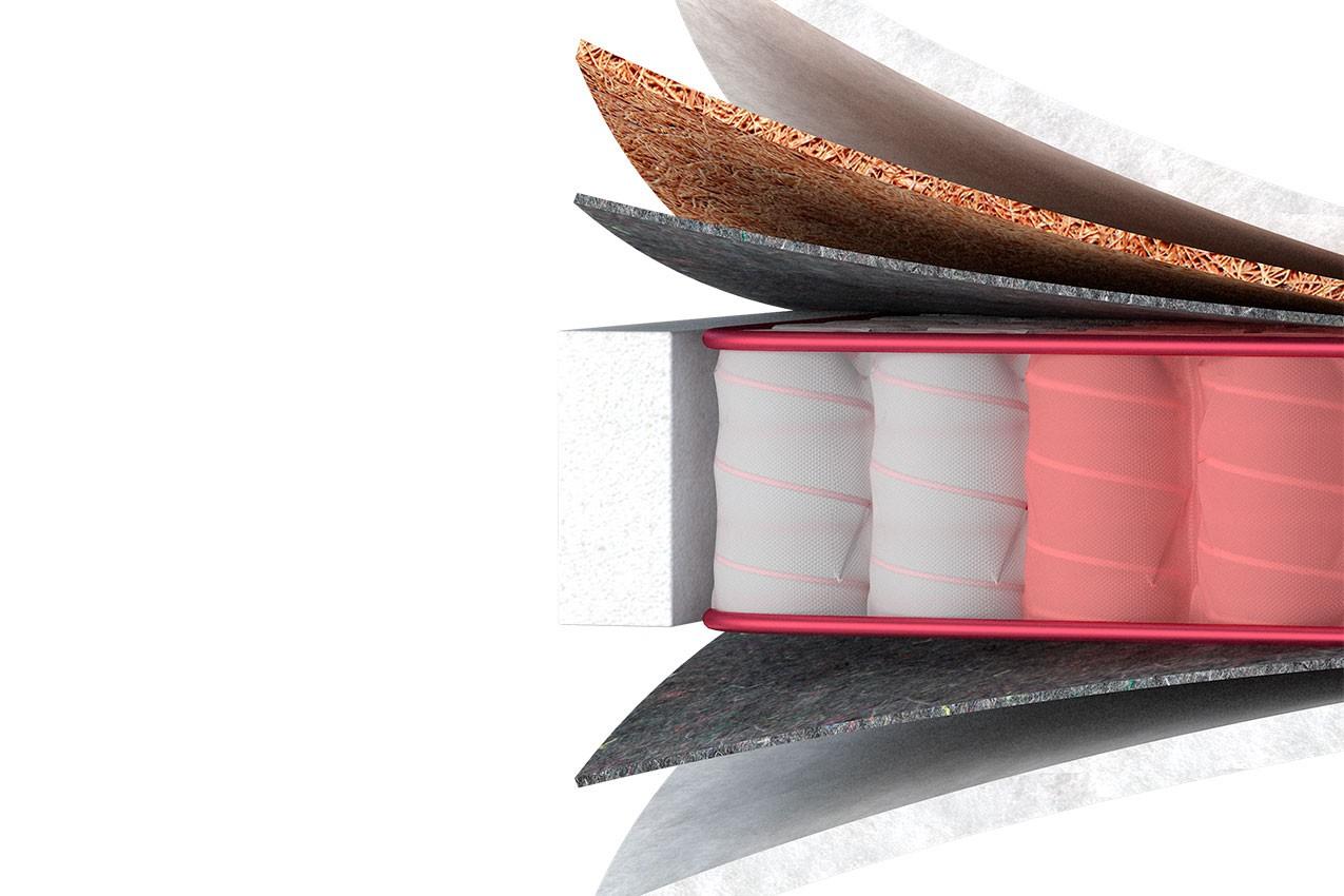 Фото Ортопедический матрас Four Red Rubin от ТМ MatroLuxe - Four Red