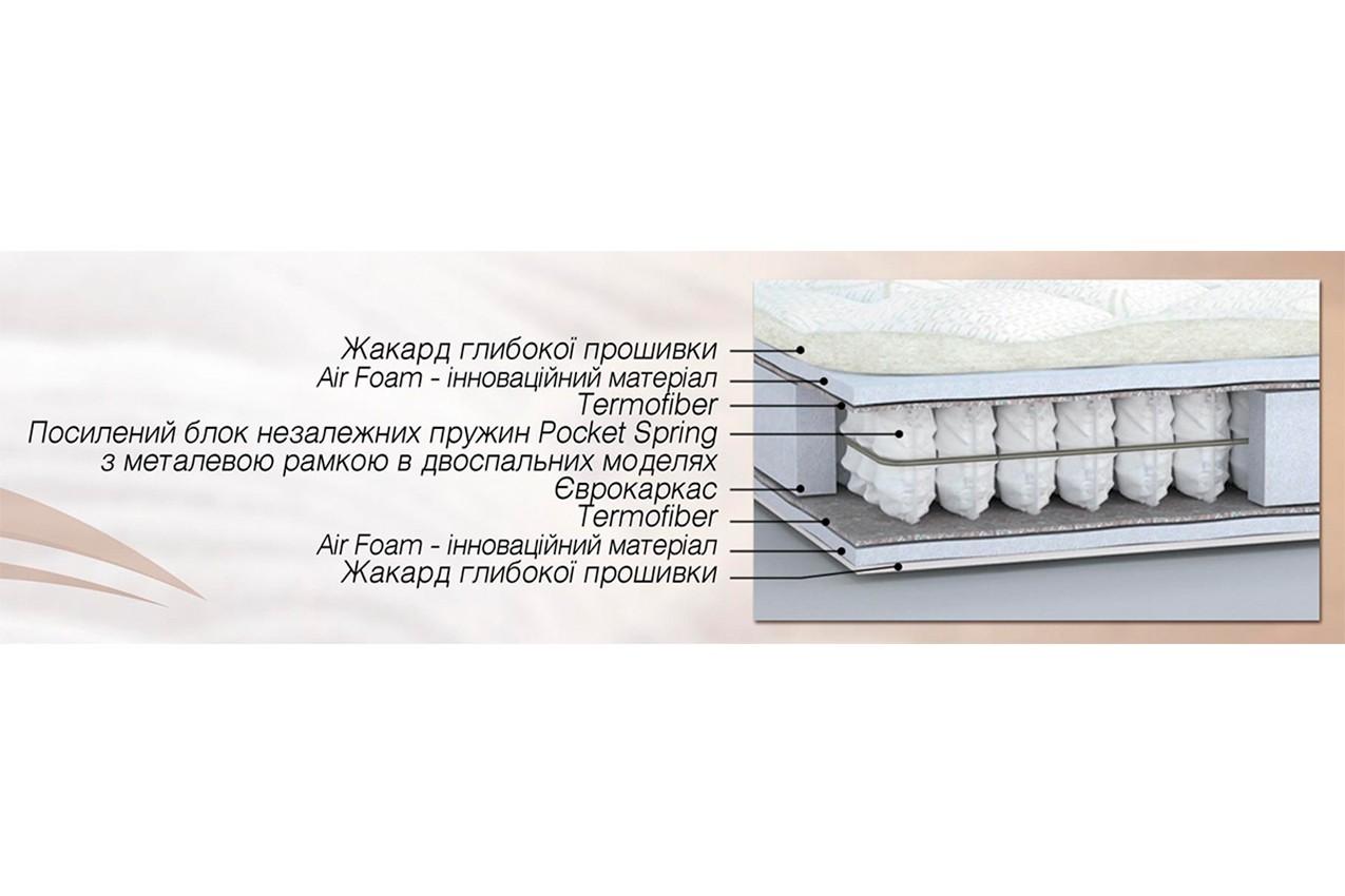 Ортопедический матрас Latte от ТМ MatroLuxe в Украине