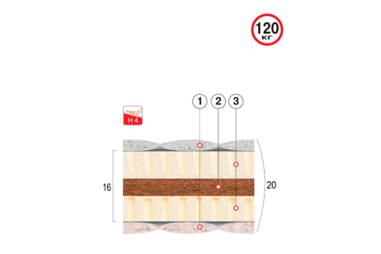 Ортопедический матрас Коко-Латекс от ТМ Велам в интернет-магазине
