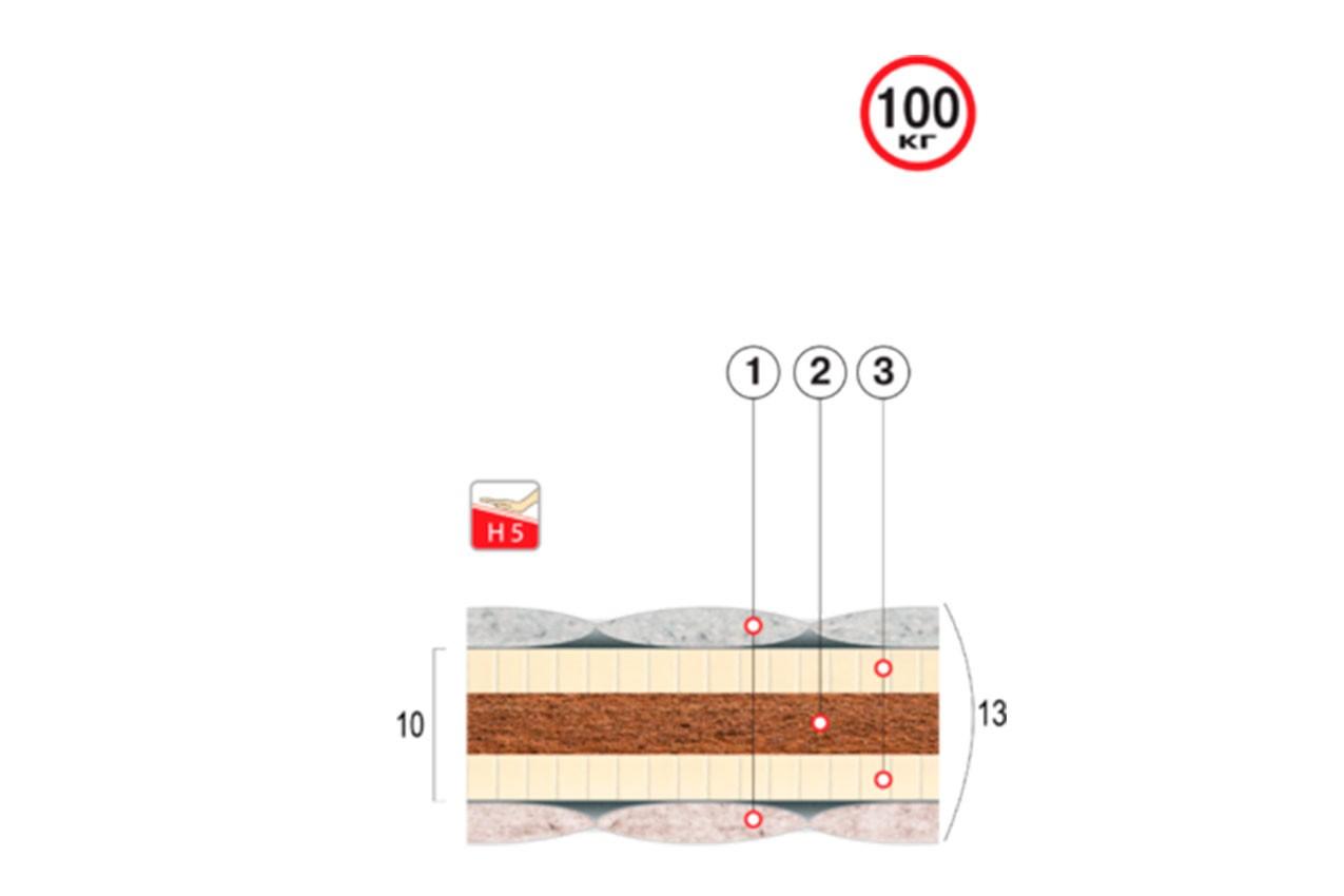Ортопедический матрас Коко-Латекс Лайт от ТМ Велам в интернет-магазине