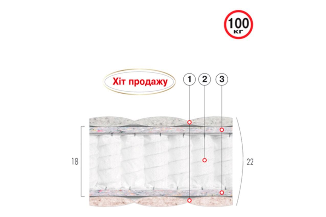 Ортопедический матрас Кристалл от ТМ Велам в интернет-магазине