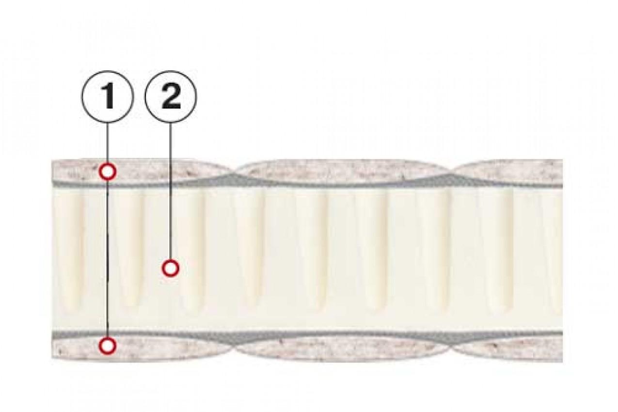Ортопедический матрас Латекс от ТМ Велам в Украине