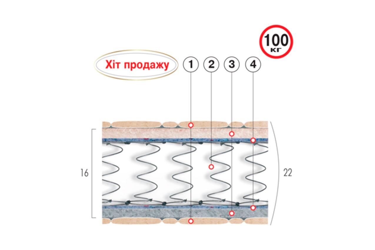 Ортопедический матрас Мираж от ТМ Велам в интернет-магазине