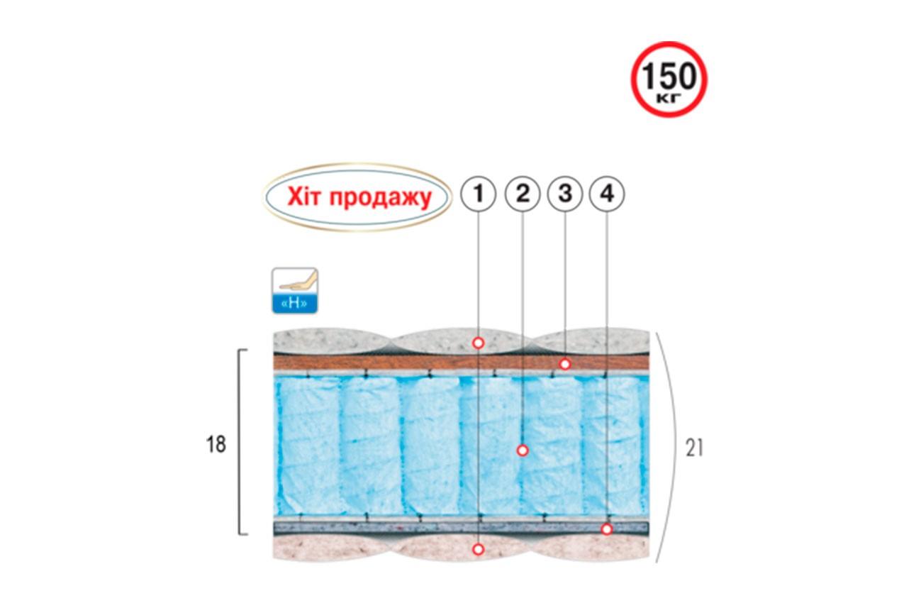 Ортопедический матрас Топаз от ТМ Велам в интернет-магазине