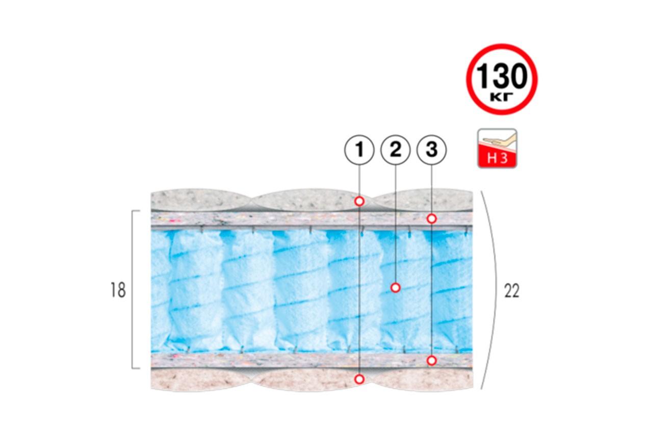 Ортопедический матрас Супер-Кристалл от ТМ Велам в интернет-магазине